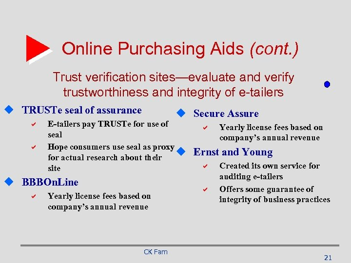 Online Purchasing Aids (cont. ) Trust verification sites—evaluate and verify trustworthiness and integrity of