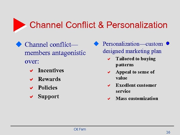 Channel Conflict & Personalization u Channel conflict— members antagonistic over: a a Incentives Rewards