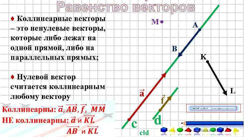 ♦ Коллинеарные векторы – это ненулевые векторы, которые либо лежат на одной прямой, либо