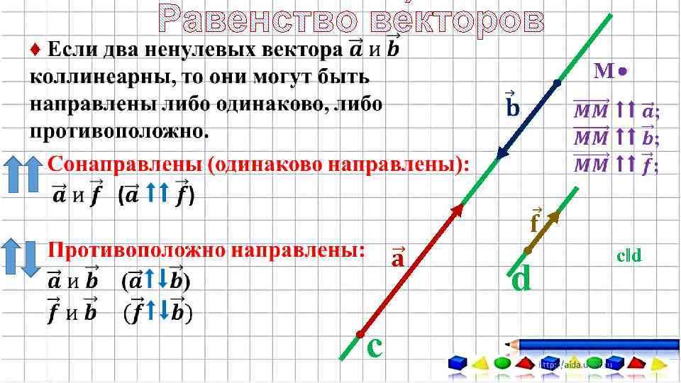 М с d c‖d
