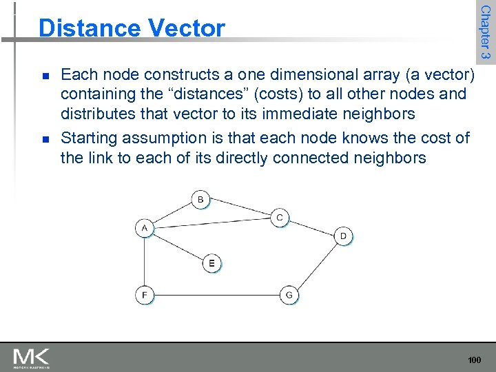 Chapter 3 Distance Vector n n Each node constructs a one dimensional array (a