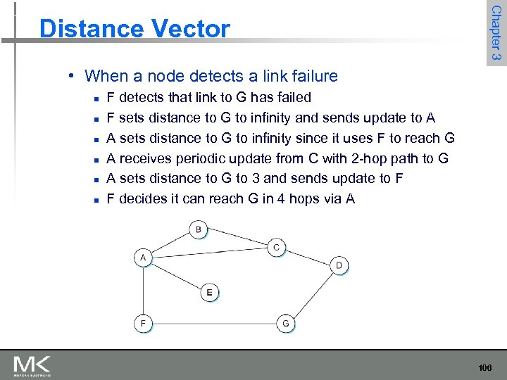 Chapter 3 Distance Vector • When a node detects a link failure n n