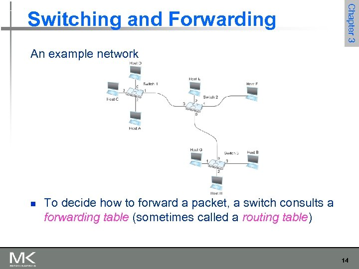 Chapter 3 Switching and Forwarding An example network n To decide how to forward