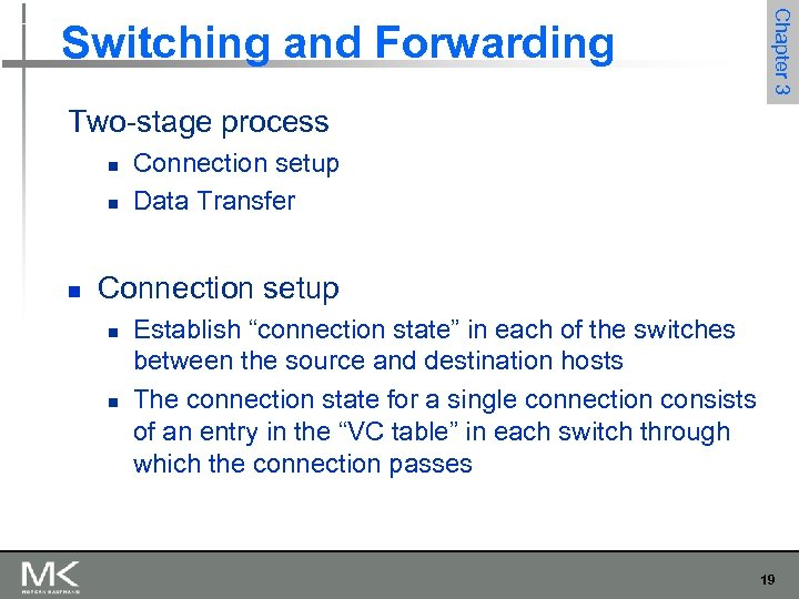 Chapter 3 Switching and Forwarding Two-stage process n n n Connection setup Data Transfer