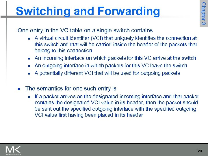 Chapter 3 Switching and Forwarding One entry in the VC table on a single