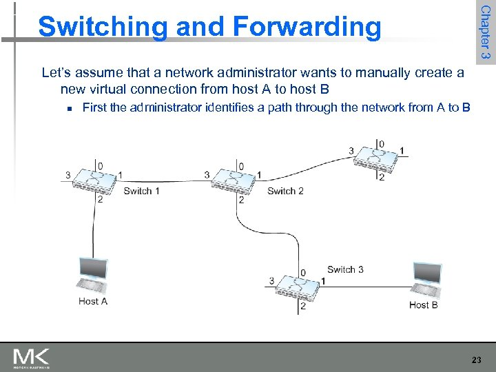Chapter 3 Switching and Forwarding Let's assume that a network administrator wants to manually