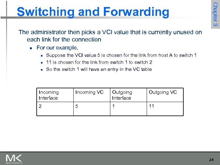 Chapter 3 Switching and Forwarding The administrator then picks a VCI value that is