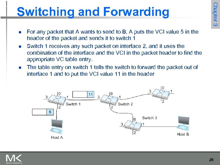 n n n Chapter 3 Switching and Forwarding For any packet that A wants