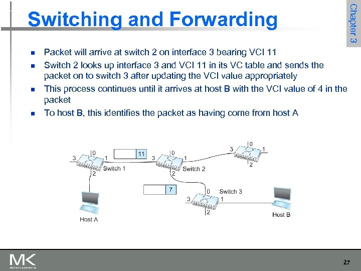Chapter 3 Switching and Forwarding n n Packet will arrive at switch 2 on