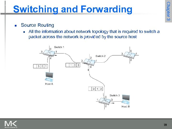 n Chapter 3 Switching and Forwarding Source Routing n All the information about network