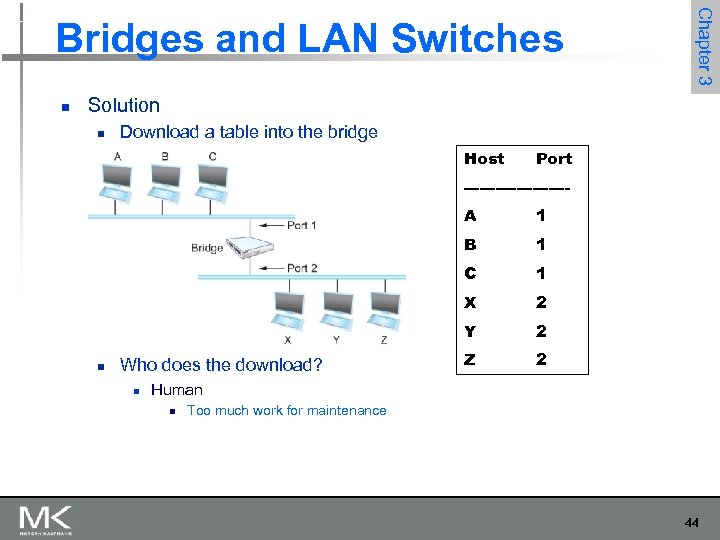 n Chapter 3 Bridges and LAN Switches Solution n Download a table into the