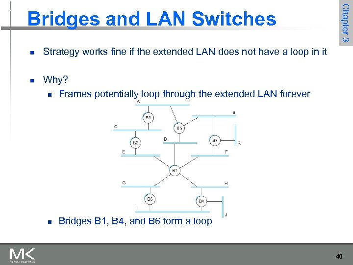 n n Chapter 3 Bridges and LAN Switches Strategy works fine if the extended