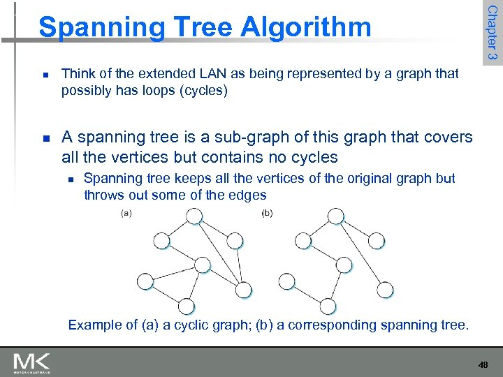 n n Chapter 3 Spanning Tree Algorithm Think of the extended LAN as being