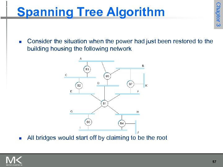 Chapter 3 Spanning Tree Algorithm n n Consider the situation when the power had