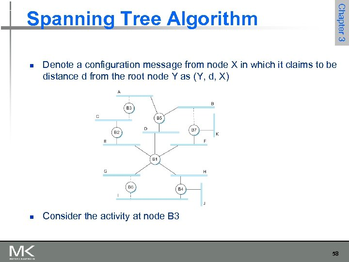 n n Chapter 3 Spanning Tree Algorithm Denote a configuration message from node X