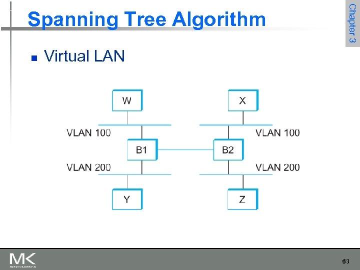 n Chapter 3 Spanning Tree Algorithm Virtual LAN 63
