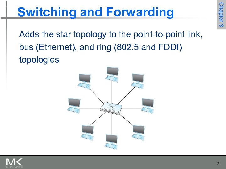 Chapter 3 Switching and Forwarding Adds the star topology to the point-to-point link, bus