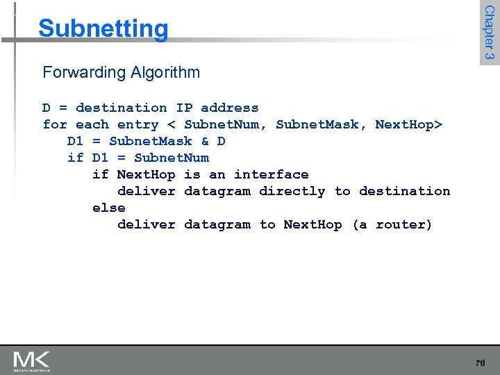 Chapter 3 Subnetting Forwarding Algorithm D = destination IP address for each entry <