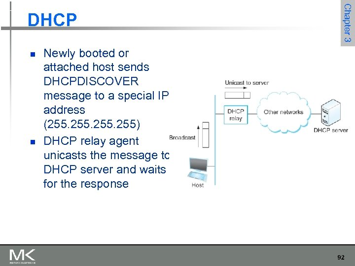 n n Chapter 3 DHCP Newly booted or attached host sends DHCPDISCOVER message to