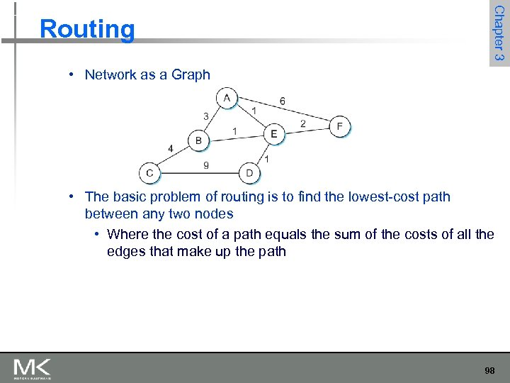 Chapter 3 Routing • Network as a Graph • The basic problem of routing