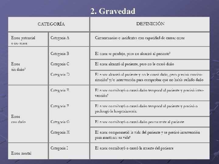 2. Gravedad