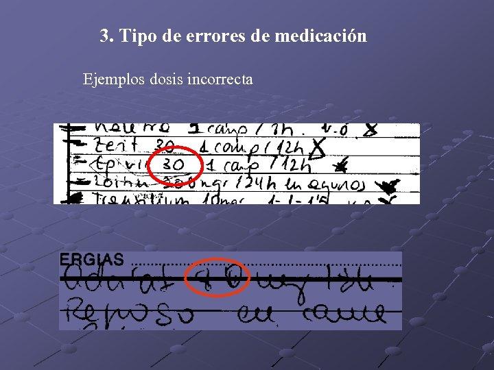 3. Tipo de errores de medicación Ejemplos dosis incorrecta