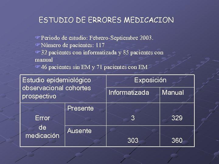ESTUDIO DE ERRORES MEDICACION FPeriodo de estudio: Febrero-Septiembre 2003. FNúmero de pacientes: 117 F