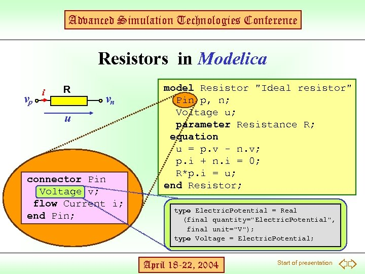 Advanced Simulation Technologies Conference Resistors in Modelica vp i R vn u connector Pin