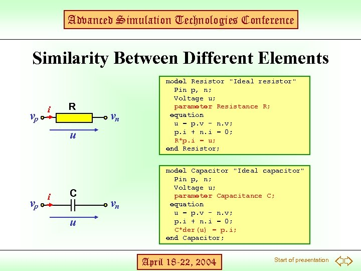 Advanced Simulation Technologies Conference Similarity Between Different Elements vp i R vn model Resistor