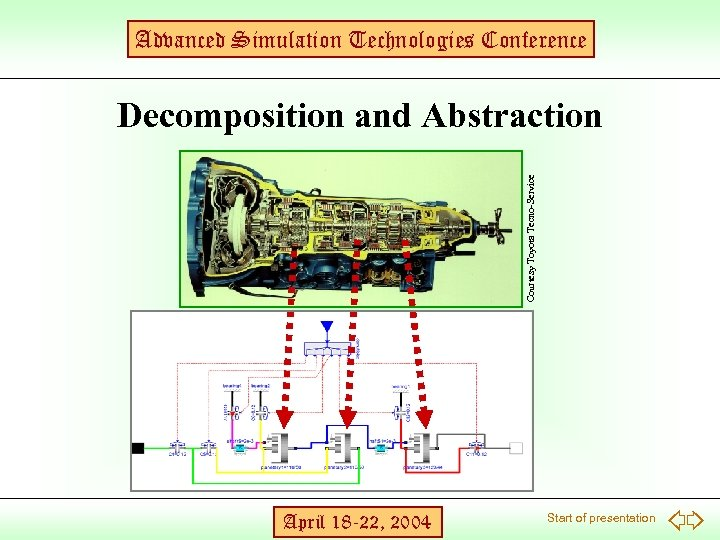 Advanced Simulation Technologies Conference Courtesy Toyota Tecno-Service Decomposition and Abstraction April 18 -22, 2004