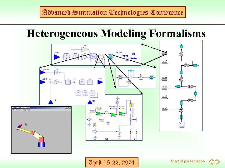 Advanced Simulation Technologies Conference Heterogeneous Modeling Formalisms April 18 -22, 2004 Start of presentation