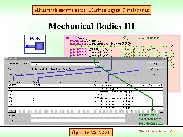 Advanced Simulation Technologies Conference Mechanical Bodies III model Body