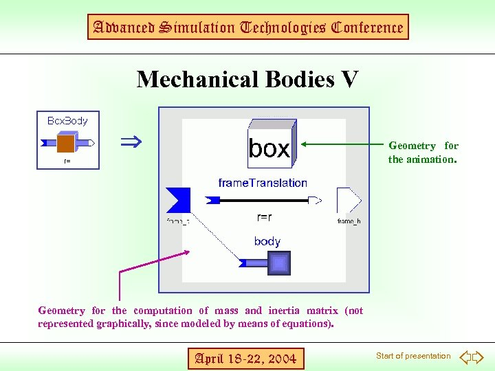 Advanced Simulation Technologies Conference Mechanical Bodies V Geometry for the animation. Geometry for the