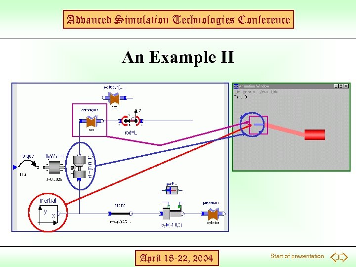 Advanced Simulation Technologies Conference An Example II April 18 -22, 2004 Start of presentation