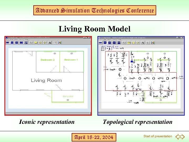 Advanced Simulation Technologies Conference Living Room Model Iconic representation Topological representation April 18 -22,
