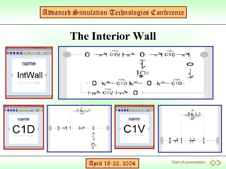 Advanced Simulation Technologies Conference The Interior Wall April 18 -22, 2004 Start of presentation