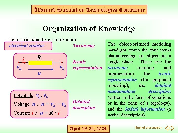 Advanced Simulation Technologies Conference Organization of Knowledge Let us consider the example of an
