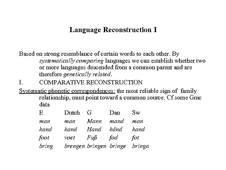 Language Reconstruction I Based on strong resemblance of certain words to each other. By