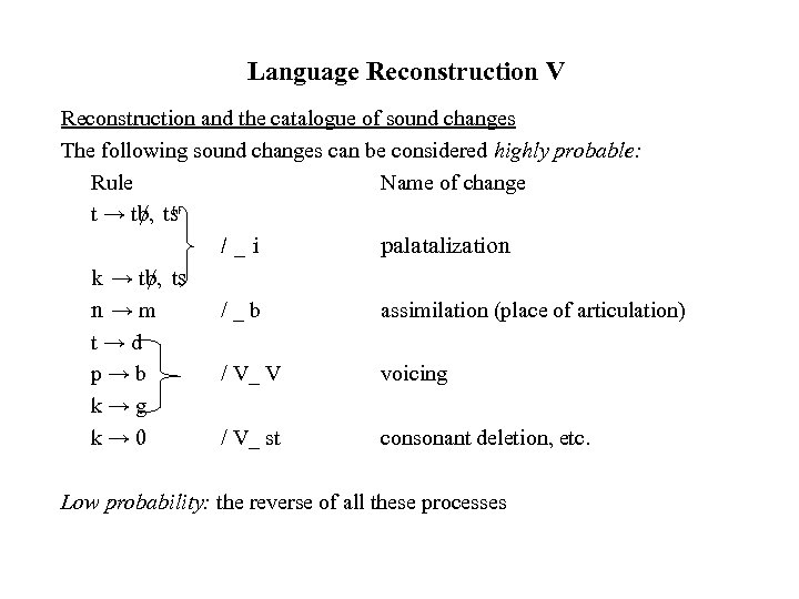 Language Reconstruction V Reconstruction and the catalogue of sound changes The following sound changes