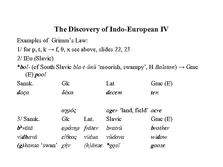 The Discovery of Indo-European IV Examples of Grimm's Law: 1/ for p, t, k