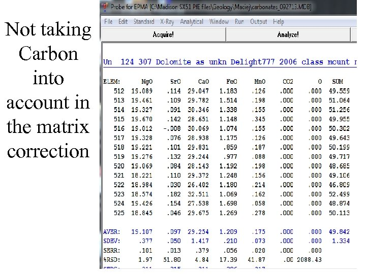Not taking Carbon into account in the matrix correction