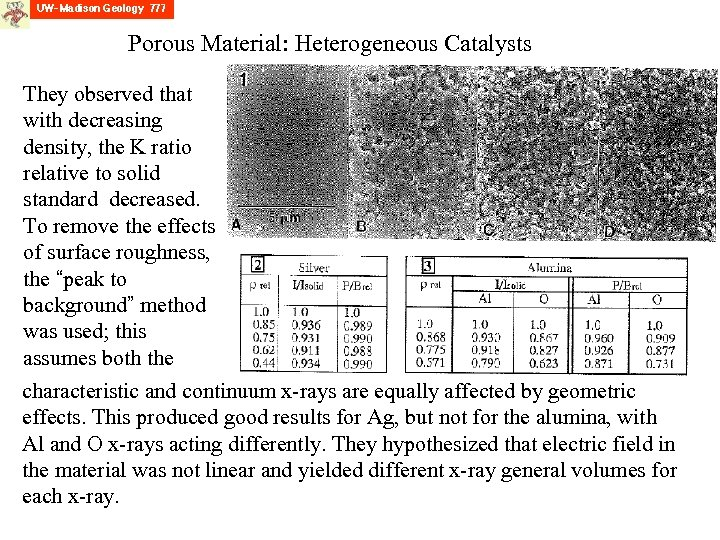 Porous Material: Heterogeneous Catalysts They observed that with decreasing density, the K ratio relative
