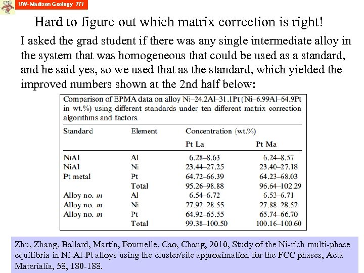 Hard to figure out which matrix correction is right! I asked the grad student