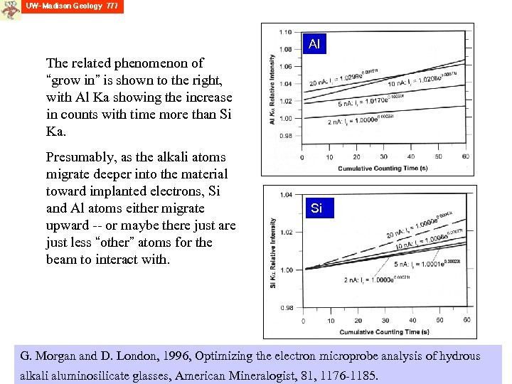 """Al The related phenomenon of """"grow in"""" is shown to the right, with Al"""