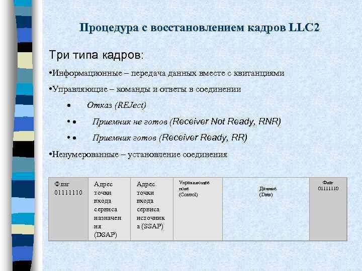 Процедура с восстановлением кадров LLC 2 Три типа кадров: • Информационные – передача данных