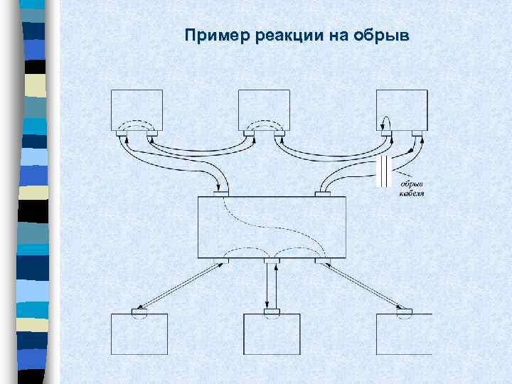 Пример реакции на обрыв