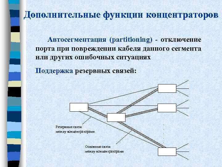 Дополнительные функции концентраторов Автосегментация (partitioning) - отключение порта при повреждении кабеля данного сегмента или