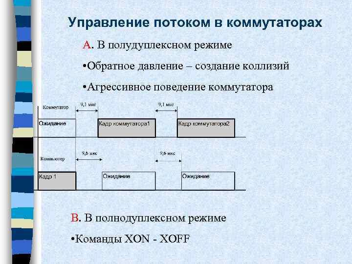 Управление потоком в коммутаторах А. В полудуплексном режиме • Обратное давление – создание коллизий