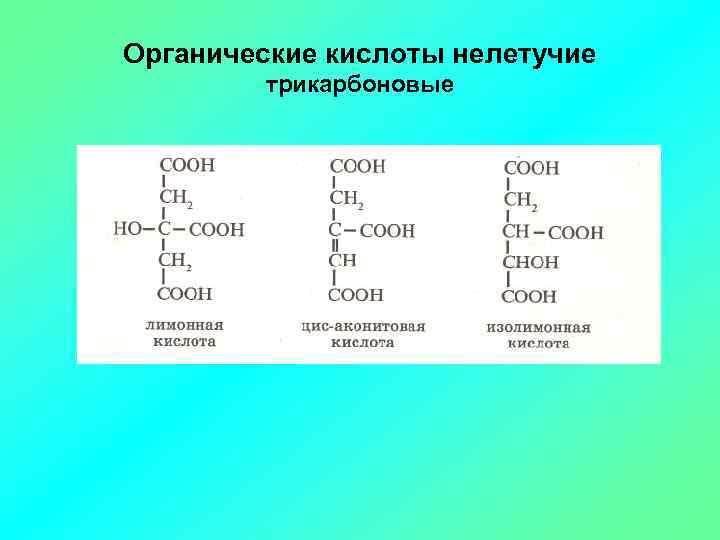 Органические кислоты нелетучие трикарбоновые