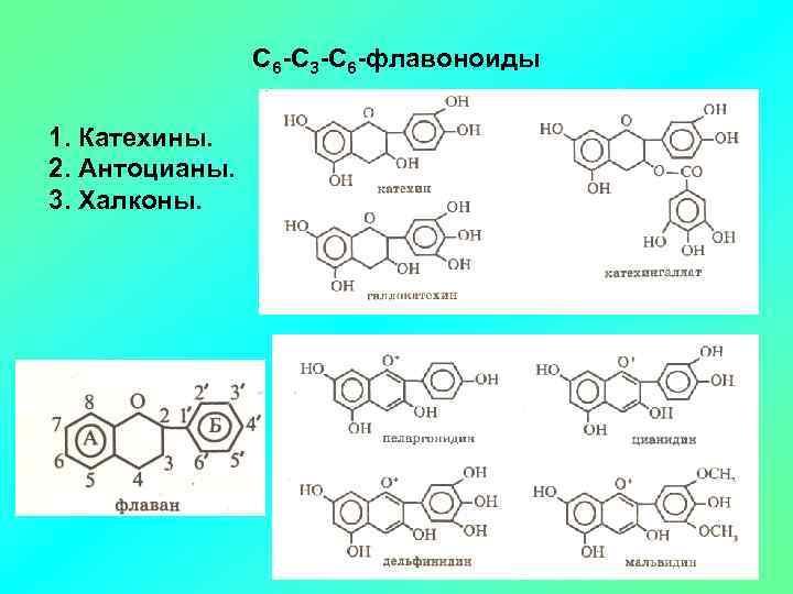С 6 -С 3 -С 6 -флавоноиды 1. Катехины. 2. Антоцианы. 3. Халконы.